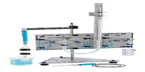 panel-hidrostatica